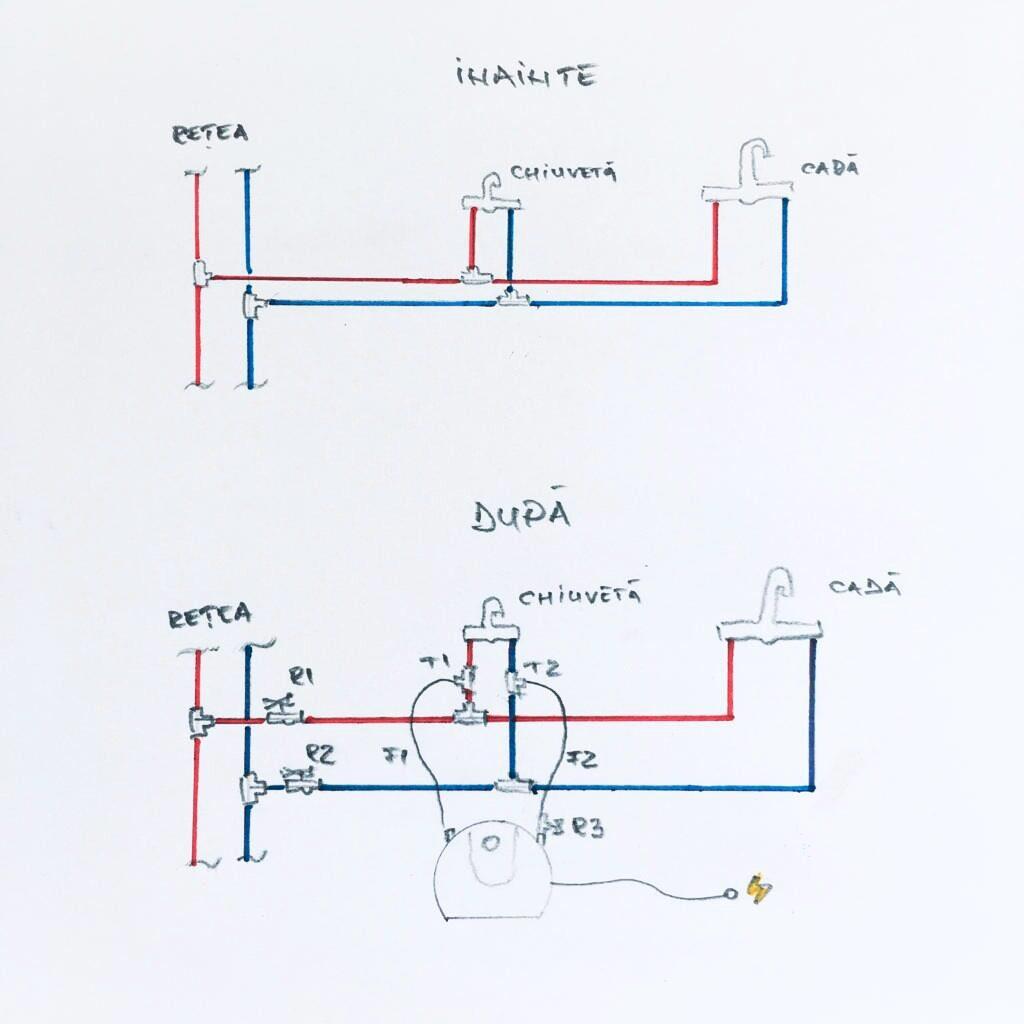 Schema montare boiler electric sub chiuveta